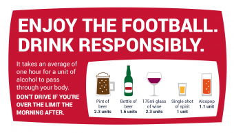 Euro 2016 road safety - graphic 1