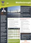 Middlesbrough Performance Leaflet